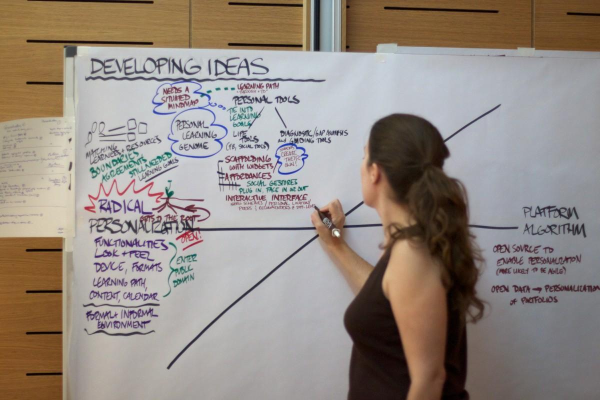 Lebih Efektif Mencatat Pelajaran dengan Metode Mind Mapping